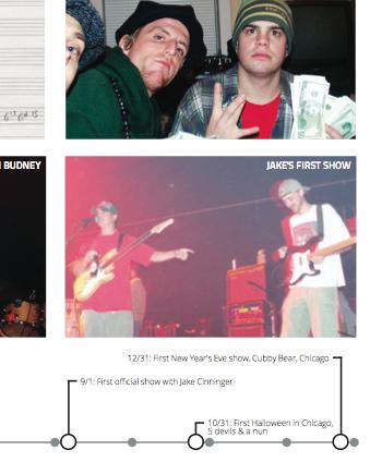 #UM15 Page 22